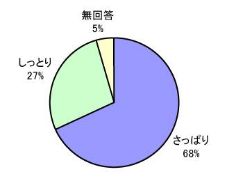 kaisou04.jpg